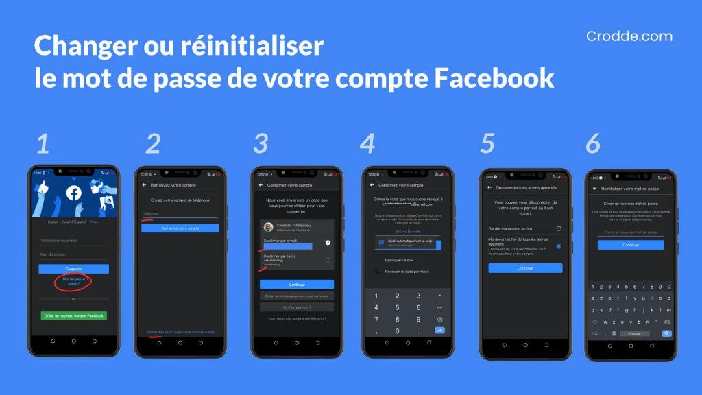 Changer ou réinitialiser le mot de passe de votre compte Facebook