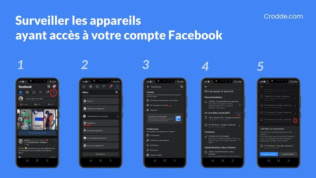 Surveiller les appareils ayant accès à votre compte Facebook