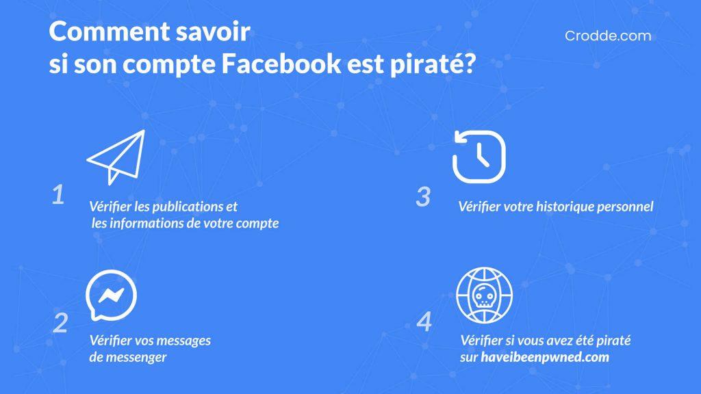 les étapes pour savoir si votre compte Facebook est piraté
