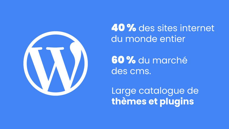 wordpress site internet chiffre
